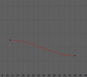rotationcurve2-300x264-2013-02-3-16-49.jpg